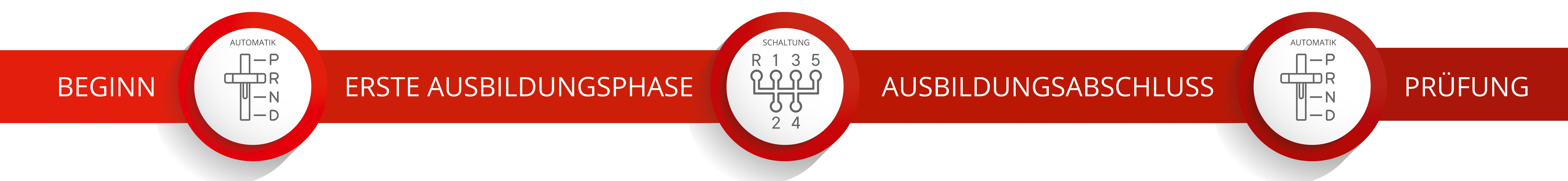 B197_Fahrschule